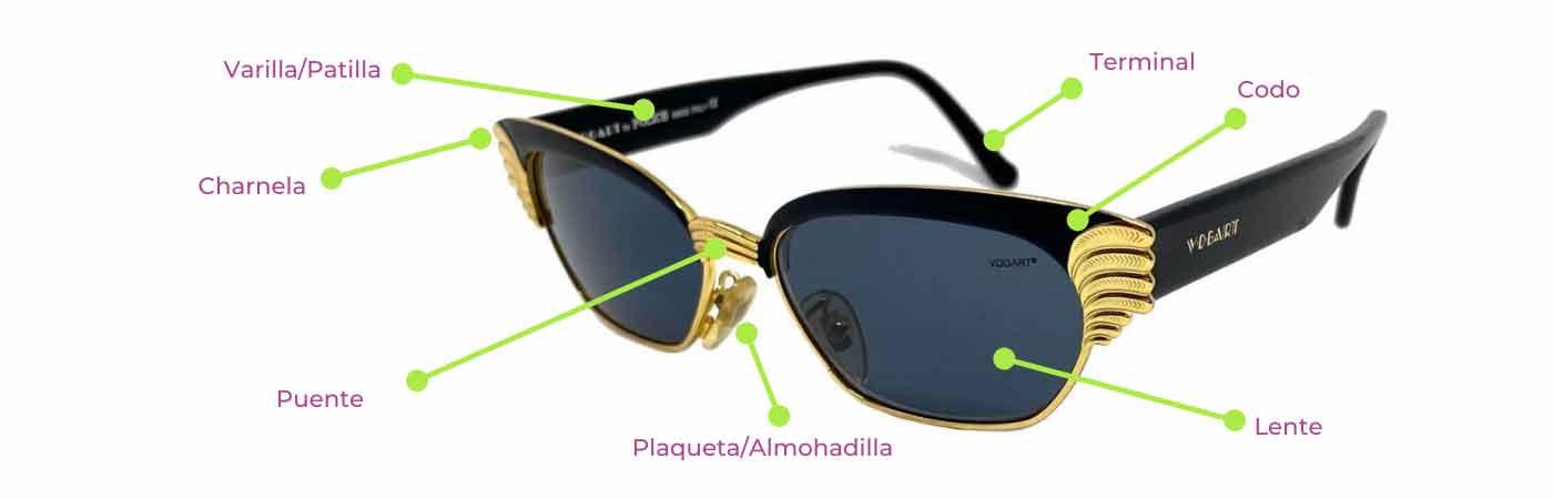 Componentes de las gafas de sol